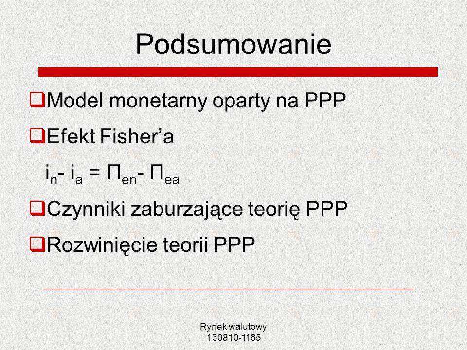 Podsumowanie Model monetarny oparty na PPP Efekt Fisher'a