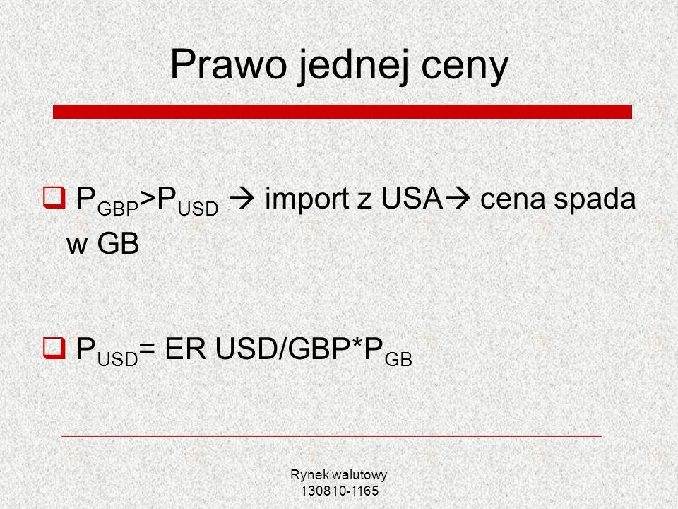 Prawo jednej ceny PGBP>PUSD  import z USA cena spada w GB