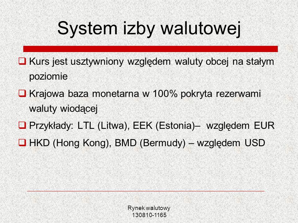 System izby walutowej Kurs jest usztywniony względem waluty obcej na stałym poziomie.