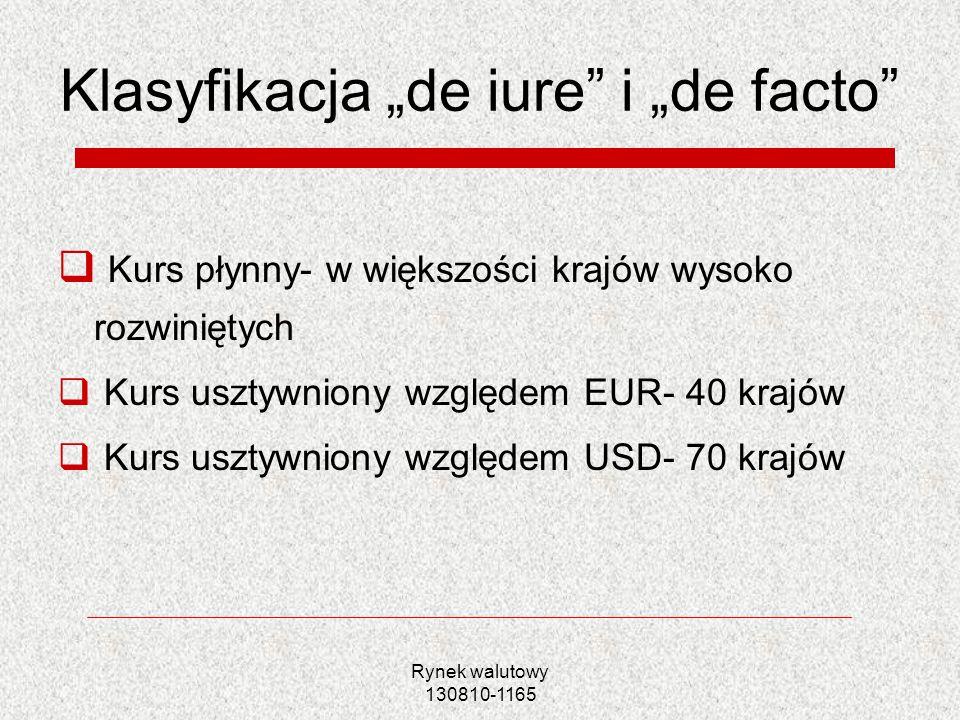 """Klasyfikacja """"de iure i """"de facto"""