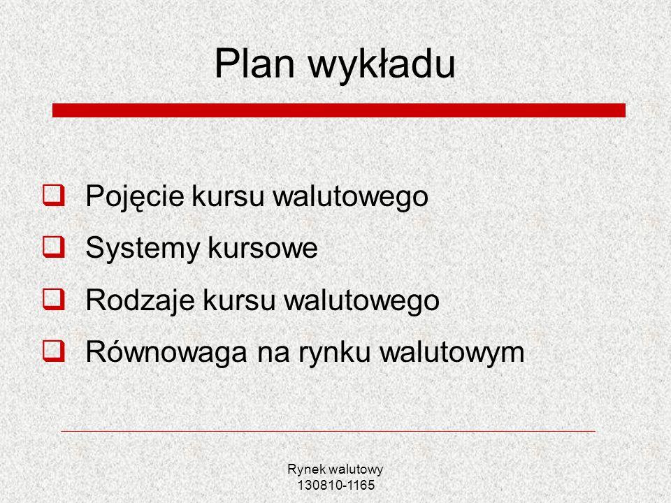Plan wykładu Pojęcie kursu walutowego Systemy kursowe