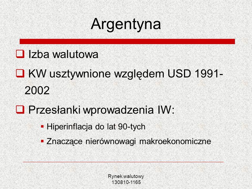 Argentyna Izba walutowa KW usztywnione względem USD 1991- 2002