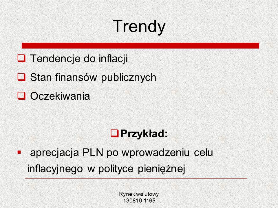 Trendy Tendencje do inflacji Stan finansów publicznych Oczekiwania