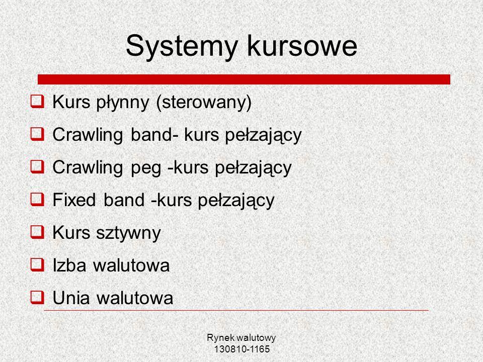Systemy kursowe Kurs płynny (sterowany) Crawling band- kurs pełzający