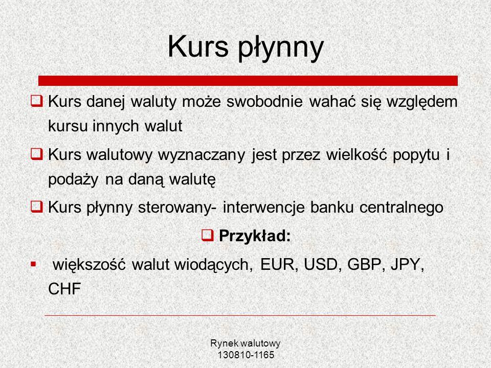 Kurs płynny Kurs danej waluty może swobodnie wahać się względem kursu innych walut.