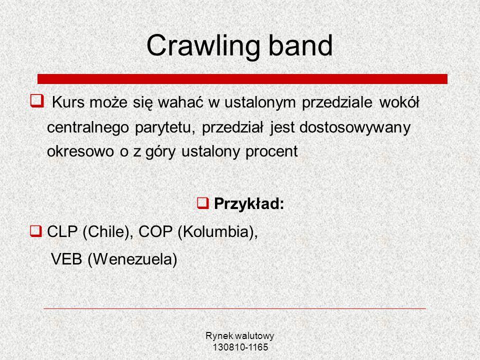 Crawling band Kurs może się wahać w ustalonym przedziale wokół centralnego parytetu, przedział jest dostosowywany okresowo o z góry ustalony procent.
