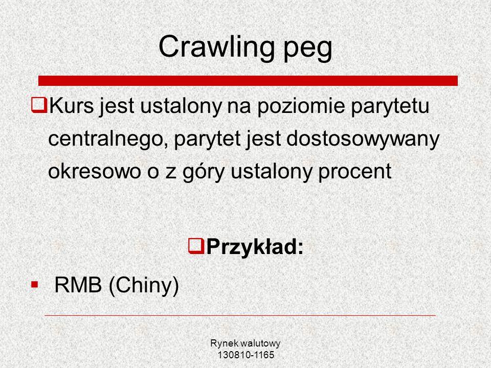 Crawling peg Kurs jest ustalony na poziomie parytetu centralnego, parytet jest dostosowywany okresowo o z góry ustalony procent.