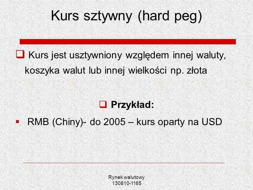 Kurs sztywny (hard peg)