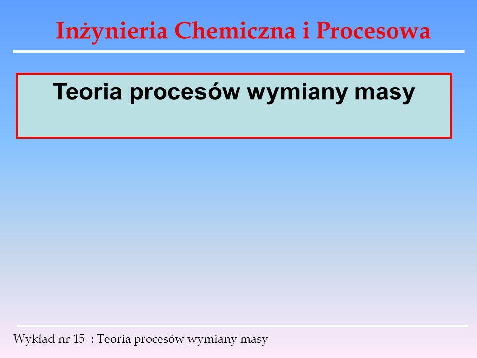 Teoria procesów wymiany masy