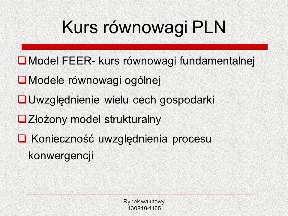 Kurs równowagi PLN Model FEER- kurs równowagi fundamentalnej
