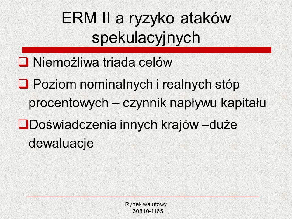 ERM II a ryzyko ataków spekulacyjnych