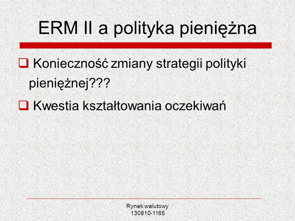 ERM II a polityka pieniężna