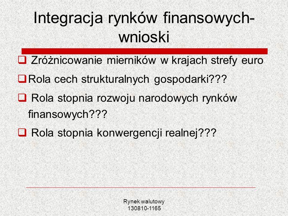 Integracja rynków finansowych- wnioski