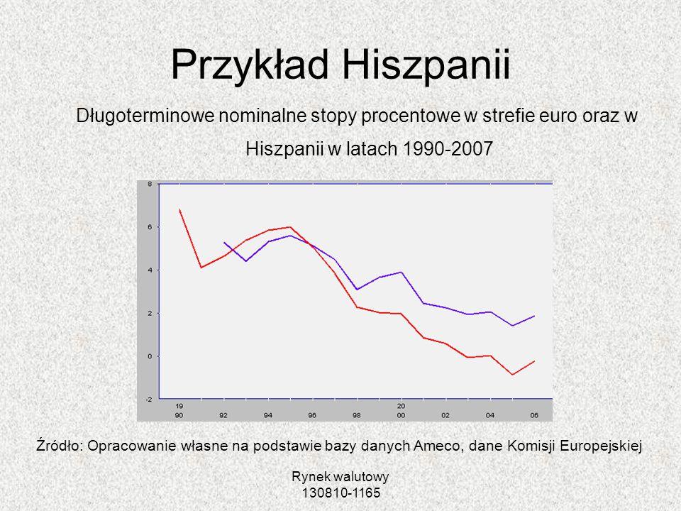 Przykład Hiszpanii Długoterminowe nominalne stopy procentowe w strefie euro oraz w Hiszpanii w latach 1990-2007.
