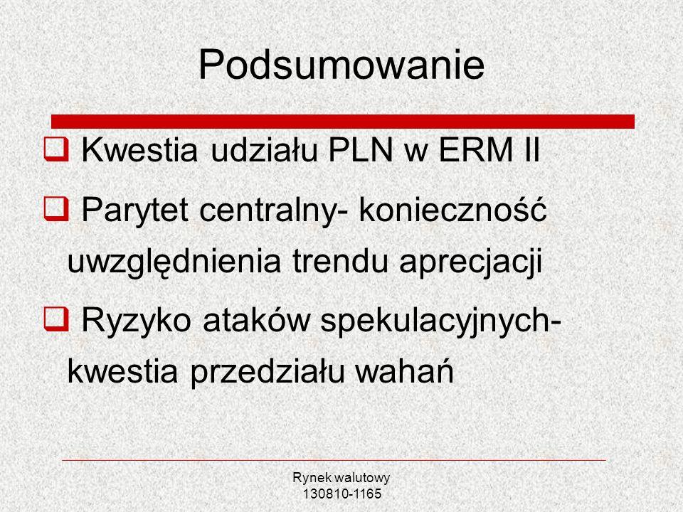 Podsumowanie Kwestia udziału PLN w ERM II