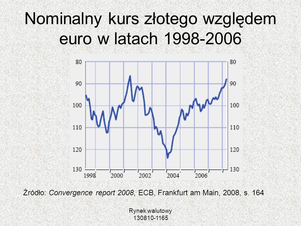 Nominalny kurs złotego względem euro w latach 1998-2006
