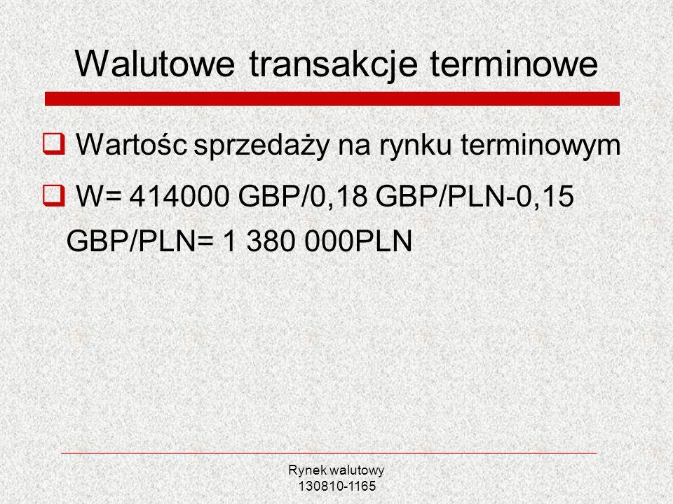 Walutowe transakcje terminowe