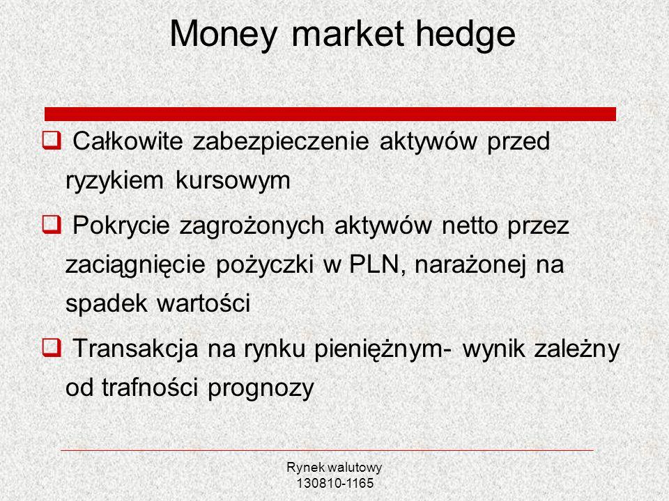 Money market hedge Całkowite zabezpieczenie aktywów przed ryzykiem kursowym.