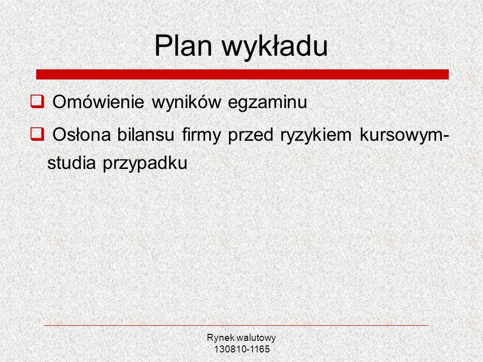 Plan wykładu Omówienie wyników egzaminu
