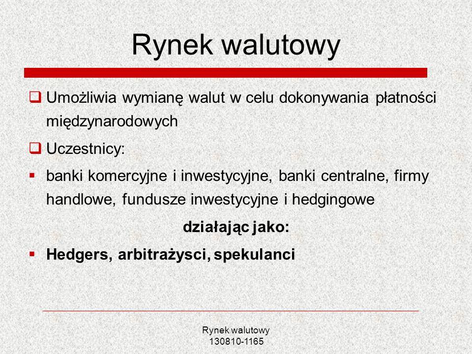 Rynek walutowy Umożliwia wymianę walut w celu dokonywania płatności międzynarodowych. Uczestnicy: