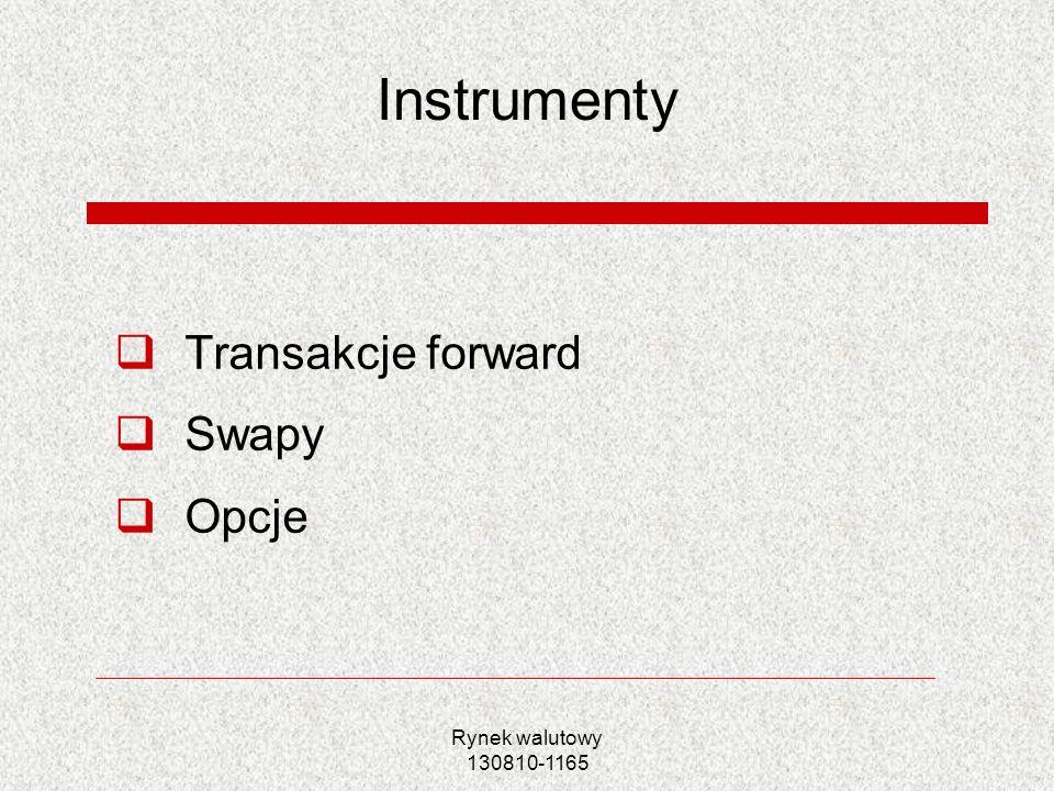 Instrumenty Transakcje forward. Swapy. Opcje.