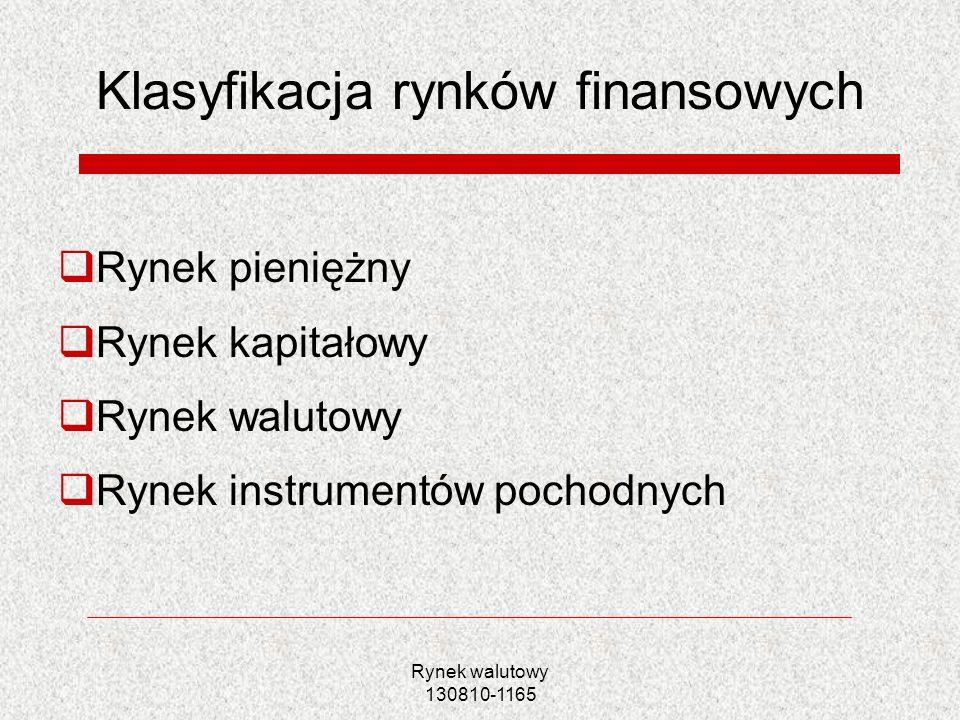 Klasyfikacja rynków finansowych
