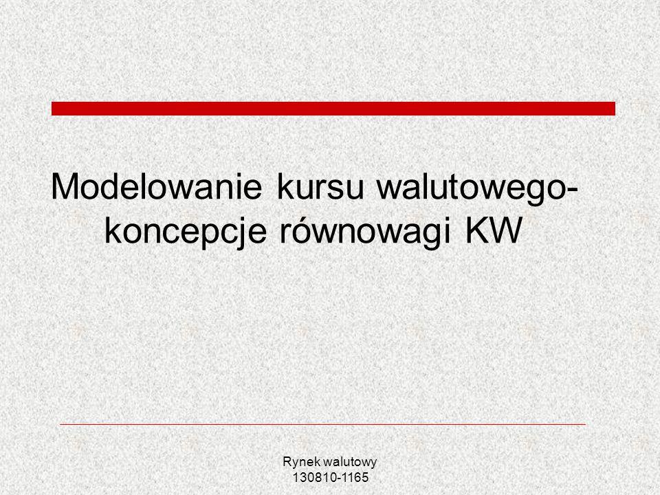 Modelowanie kursu walutowego- koncepcje równowagi KW