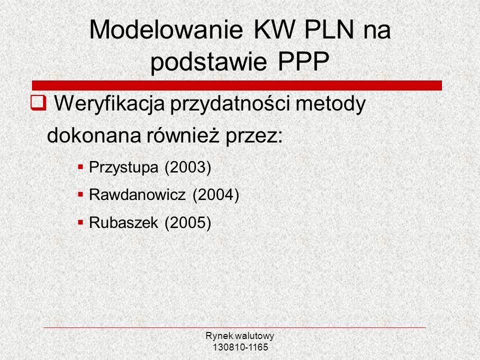 Modelowanie KW PLN na podstawie PPP