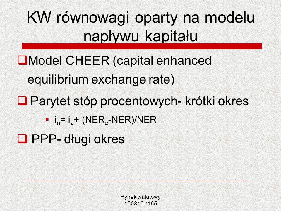 KW równowagi oparty na modelu napływu kapitału