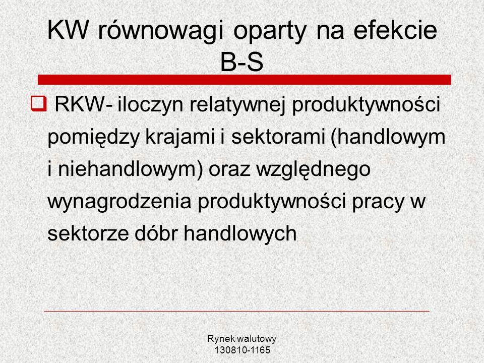 KW równowagi oparty na efekcie B-S