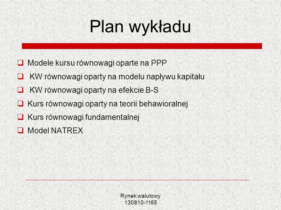 Plan wykładu Modele kursu równowagi oparte na PPP