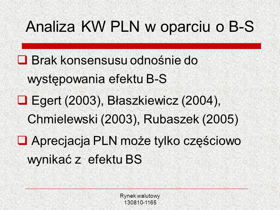 Analiza KW PLN w oparciu o B-S