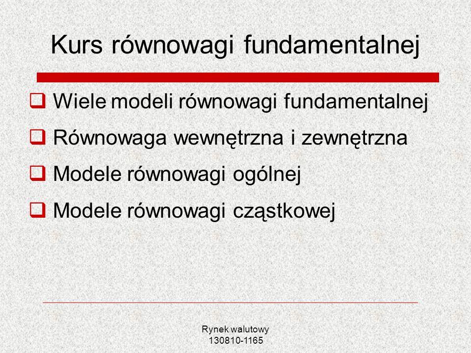 Kurs równowagi fundamentalnej