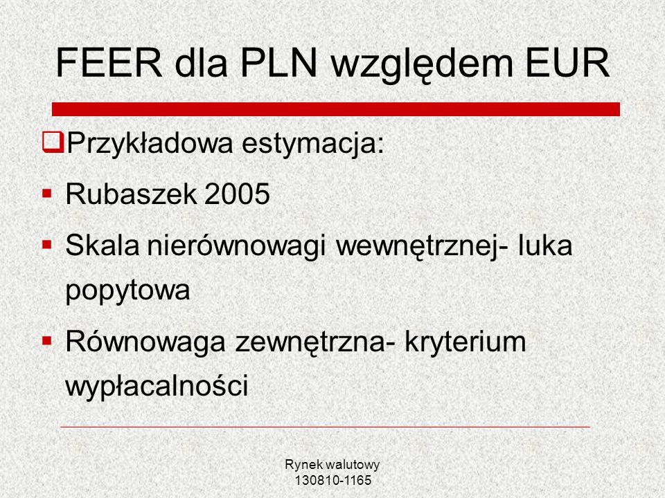 FEER dla PLN względem EUR