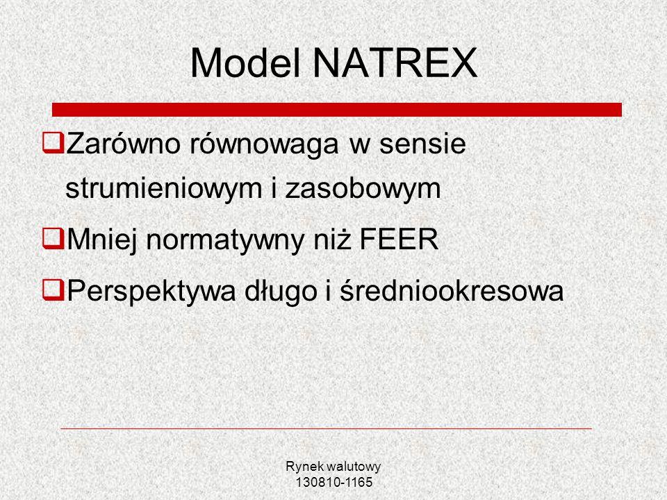 Model NATREX Zarówno równowaga w sensie strumieniowym i zasobowym