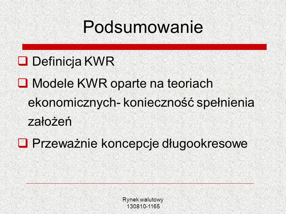Podsumowanie Definicja KWR