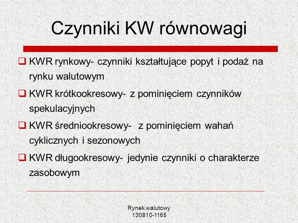 Czynniki KW równowagi KWR rynkowy- czynniki kształtujące popyt i podaż na rynku walutowym.