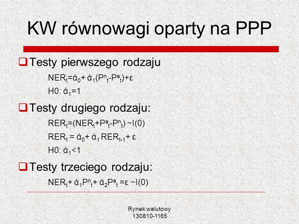 KW równowagi oparty na PPP