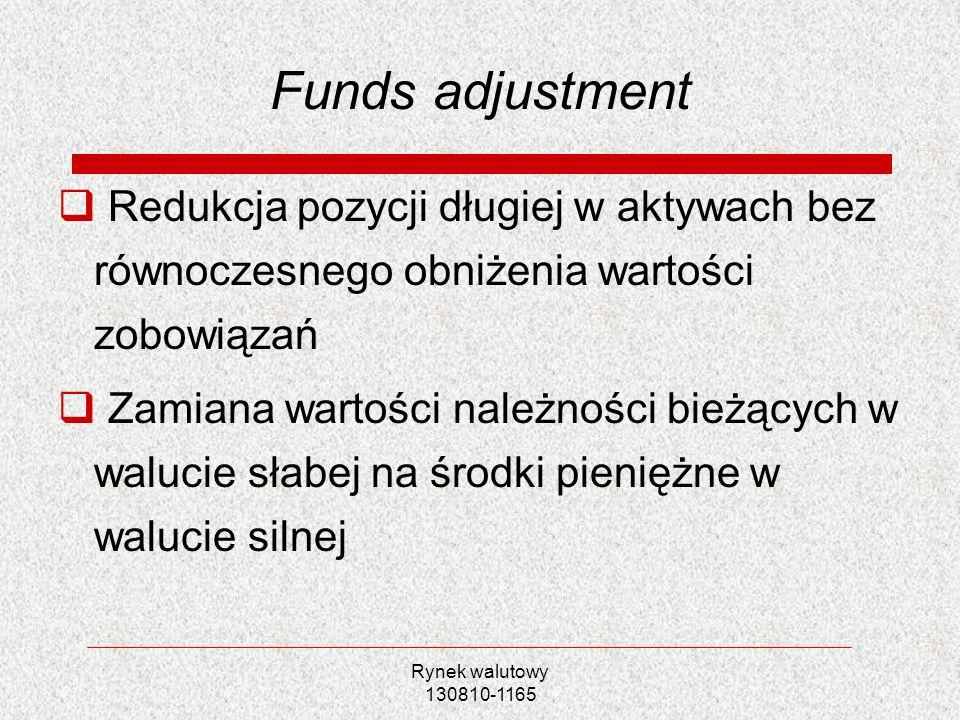 Funds adjustment Redukcja pozycji długiej w aktywach bez równoczesnego obniżenia wartości zobowiązań.