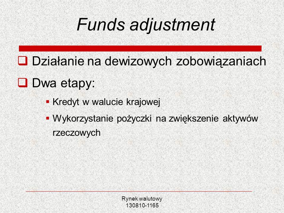 Funds adjustment Działanie na dewizowych zobowiązaniach Dwa etapy: