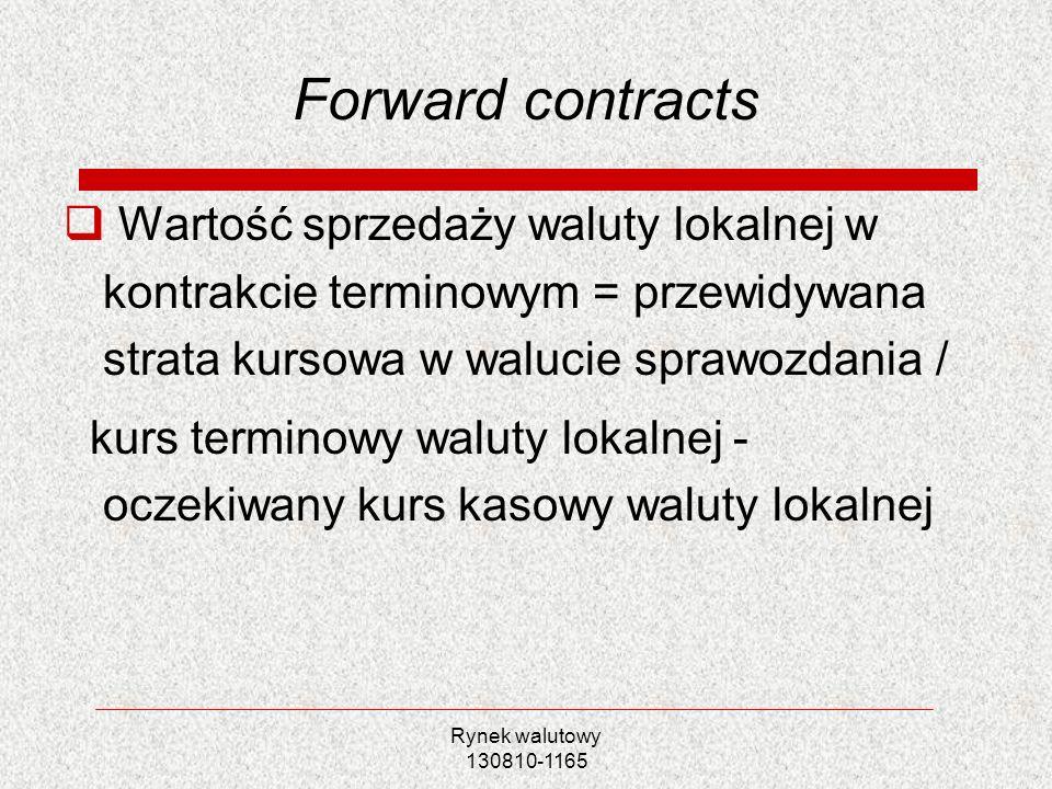 Forward contracts Wartość sprzedaży waluty lokalnej w kontrakcie terminowym = przewidywana strata kursowa w walucie sprawozdania /