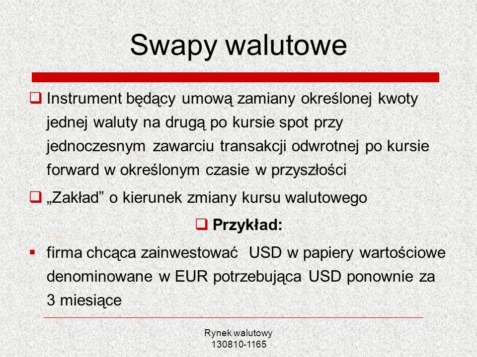 Swapy walutowe