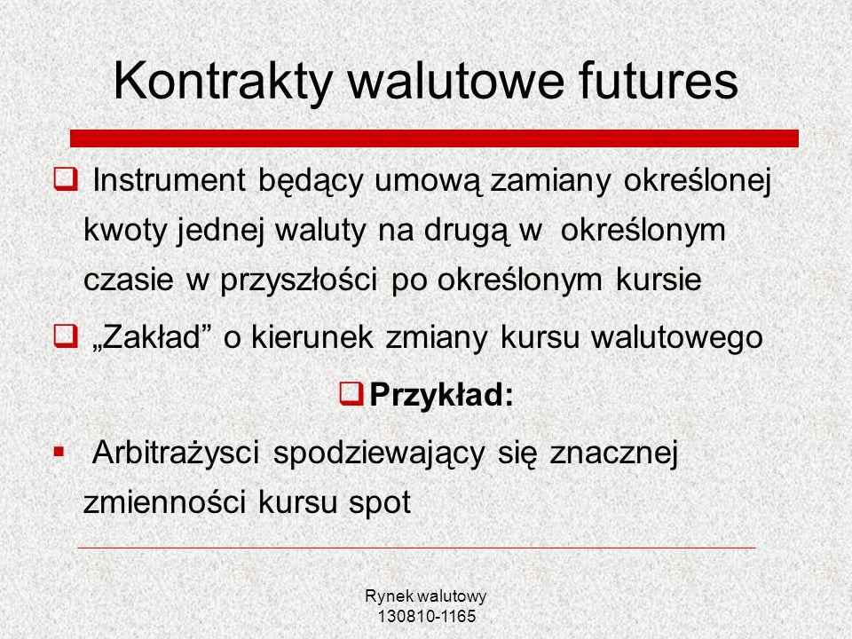 Kontrakty walutowe futures