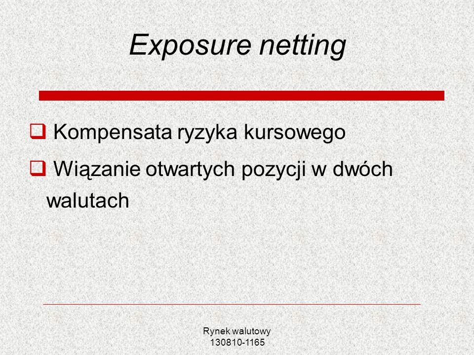 Exposure netting Kompensata ryzyka kursowego