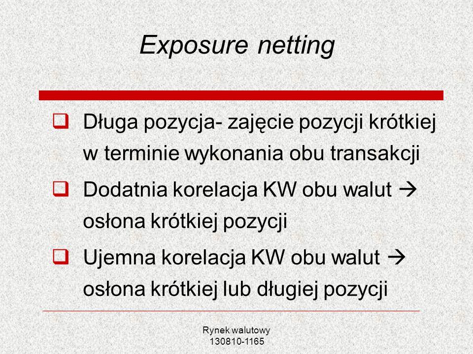 Exposure netting Długa pozycja- zajęcie pozycji krótkiej w terminie wykonania obu transakcji.