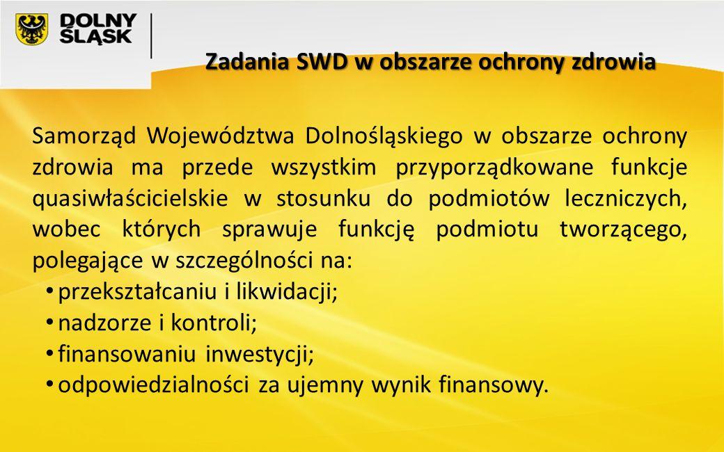 Zadania SWD w obszarze ochrony zdrowia