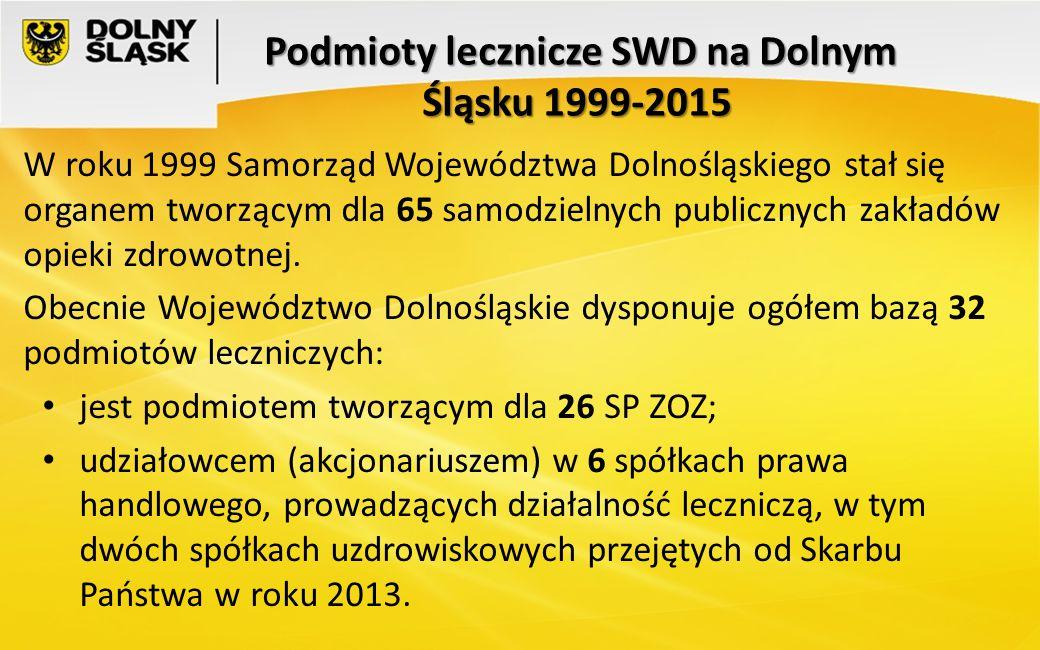 Podmioty lecznicze SWD na Dolnym Śląsku 1999-2015
