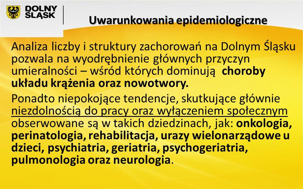 Uwarunkowania epidemiologiczne