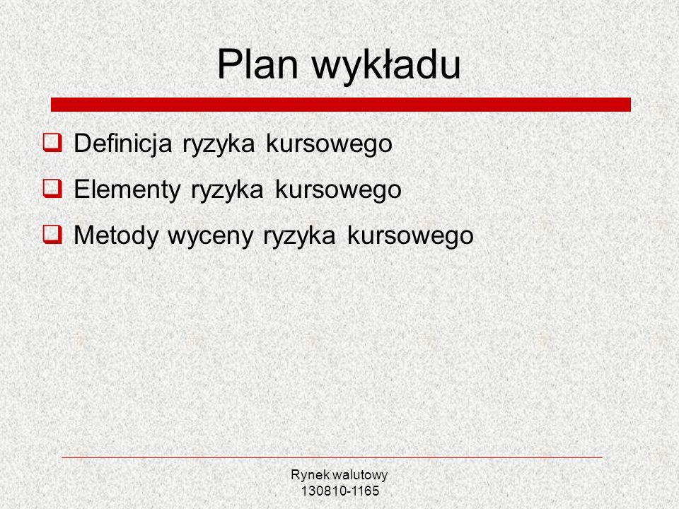 Plan wykładu Definicja ryzyka kursowego Elementy ryzyka kursowego