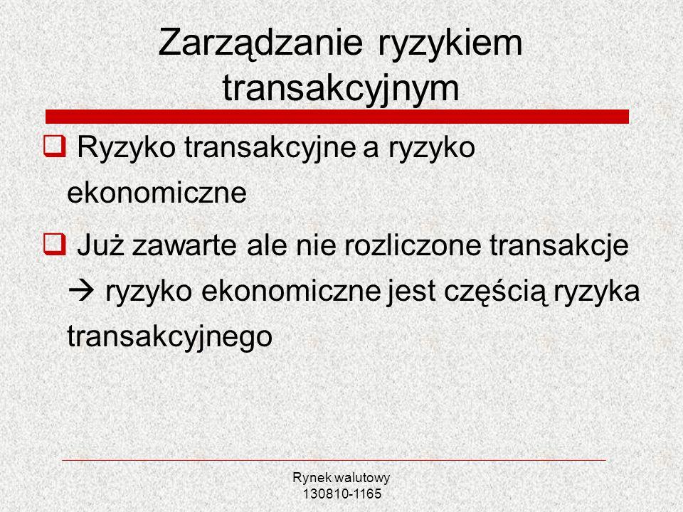 Zarządzanie ryzykiem transakcyjnym